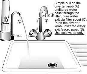 Doulton sink top typical installation